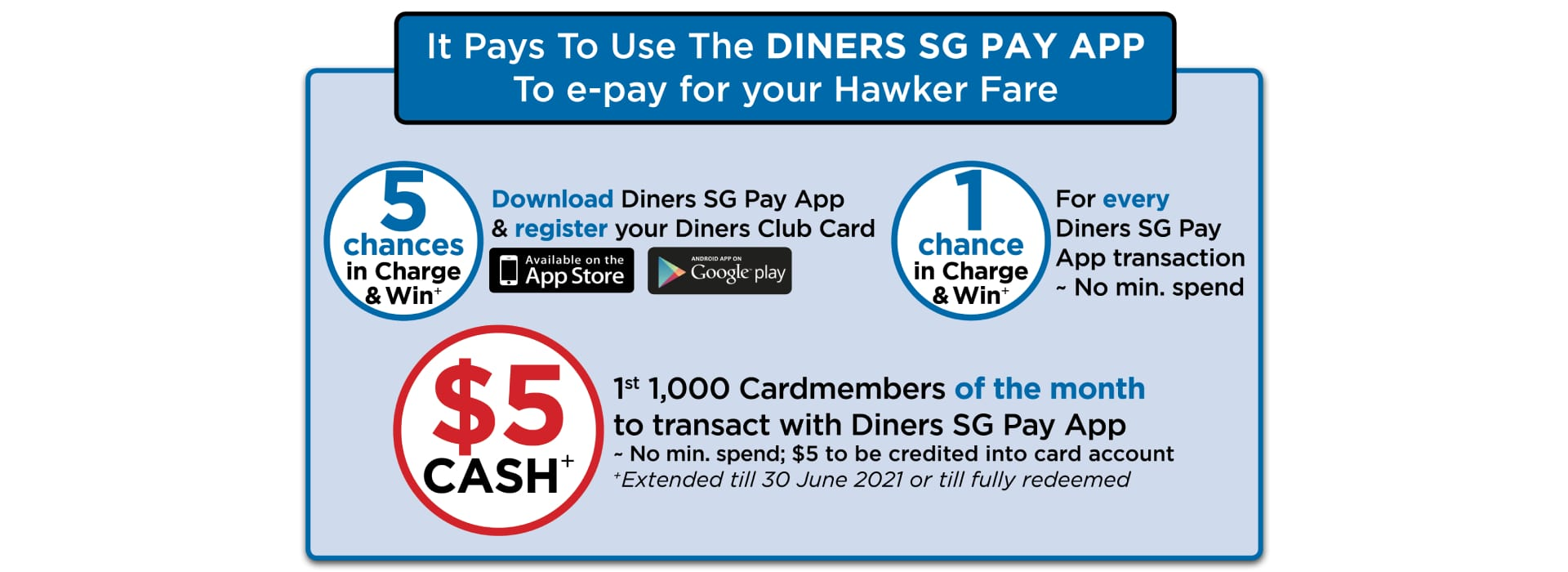 Diners SG Pay