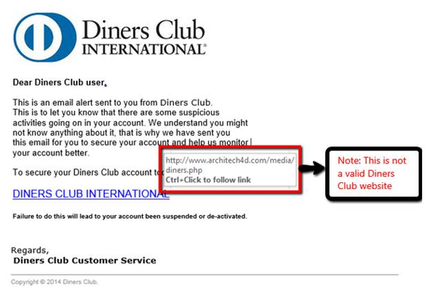 Sample of the Phishing Email 1