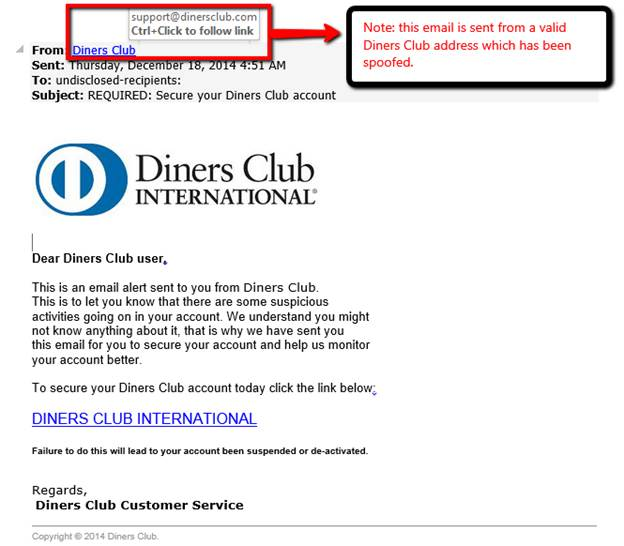 Sample of the Phishing Email 2